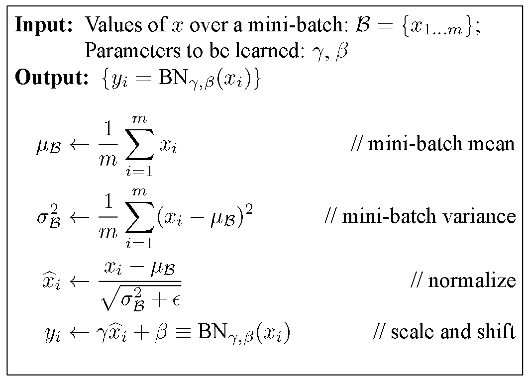 Understanding The Backward Pass Through Batch Normalization Layer
